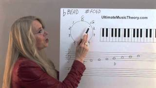 Music Theory: Video Lesson 4 - Circle of Fifths