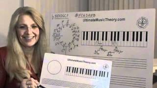 LEARN MUSIC THEORY Easy way to write the Circle of Fifths with Major and minor keys