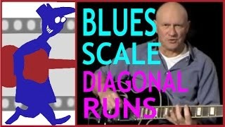 Blues Scale Diagonal Runs