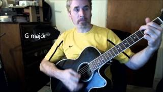 Dave's Guitar Lessons - Ring of Fire - Johnny Cash