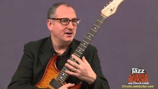 Jazz Guitar Lessons with Chuck Loeb - Find out how it works!