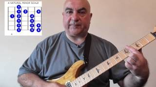 The Natural Minor Scale for the Guitar