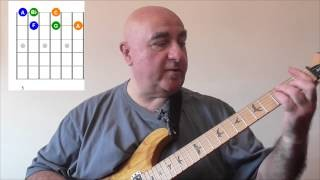 Soloing with Thirds and Sixths on the Guitar