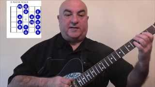 The Major Scale and its Chord Family for the Guitar