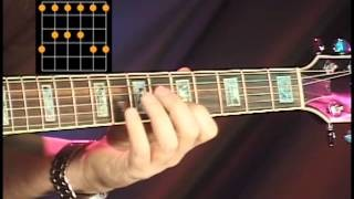 Learn How To Play Blues Guitar Lessons - Pentatonic Scales For Beginners